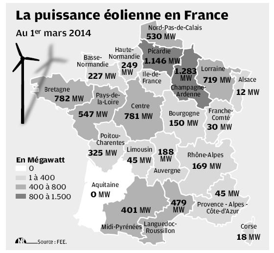 La puissance éolienne en France, au 1er mars 2014